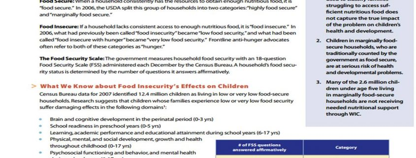 Even Very Low Levels of Food Insecurity Found to Harm Children's
